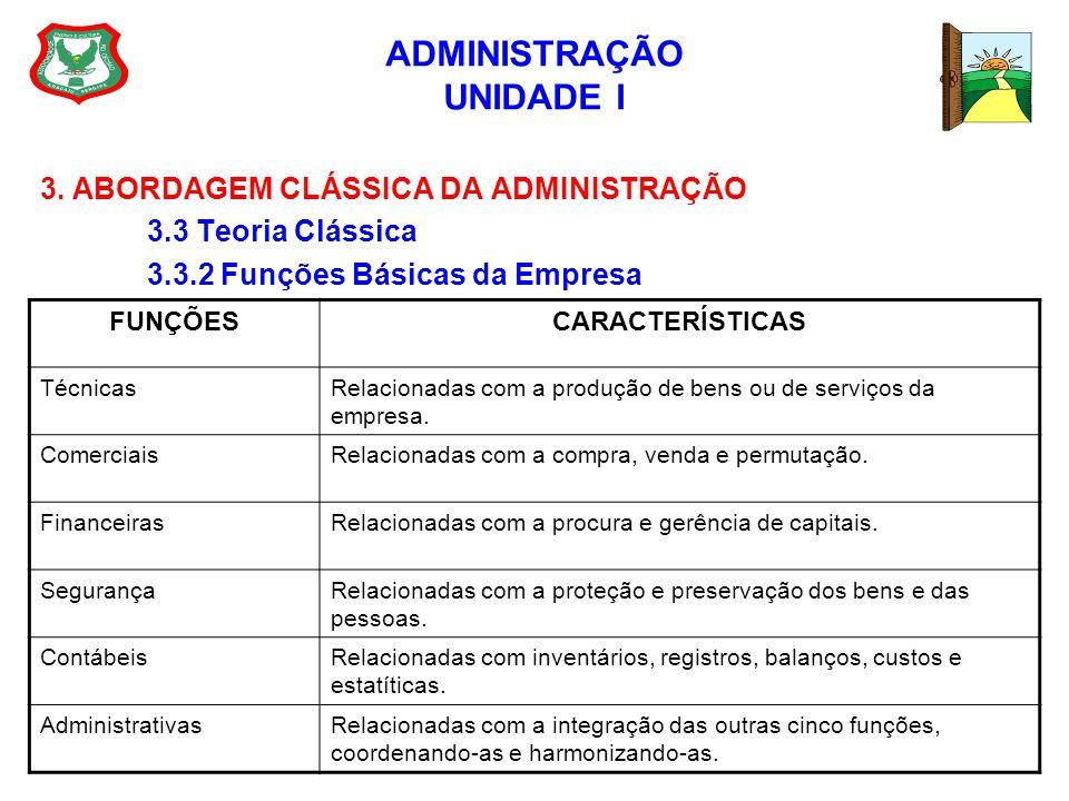 ADMINISTRAÇÃO UNIDADE I 3. ABORDAGEM CLÁSSICA DA ADMINISTRAÇÃO 3.3 Teoria Clássica 3.3.2 Funções Básicas da Empresa FUNÇÕESCARACTERÍSTICAS TécnicasRel