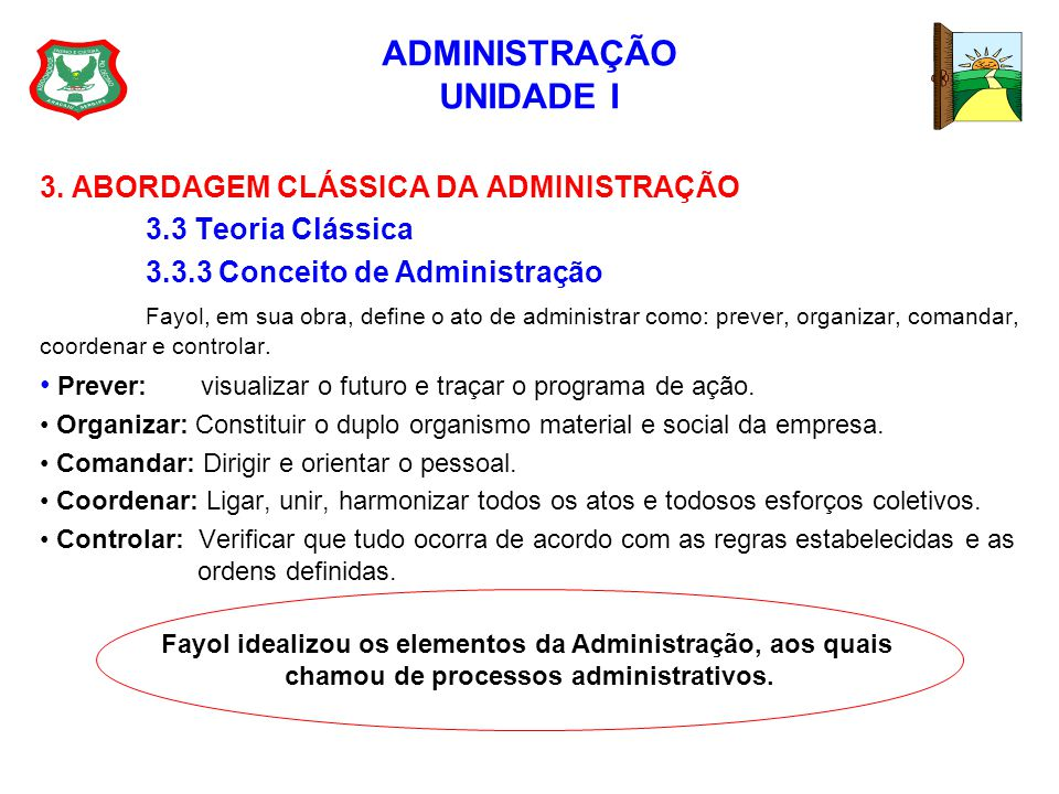 ADMINISTRAÇÃO UNIDADE I 3. ABORDAGEM CLÁSSICA DA ADMINISTRAÇÃO 3.3 Teoria Clássica 3.3.3 Conceito de Administração Fayol, em sua obra, define o ato de