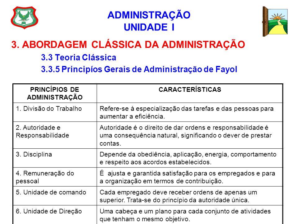 ADMINISTRAÇÃO UNIDADE I 3. ABORDAGEM CLÁSSICA DA ADMINISTRAÇÃO 3.3 Teoria Clássica 3.3.5 Principíos Gerais de Administração de Fayol PRINCÍPIOS DE ADM