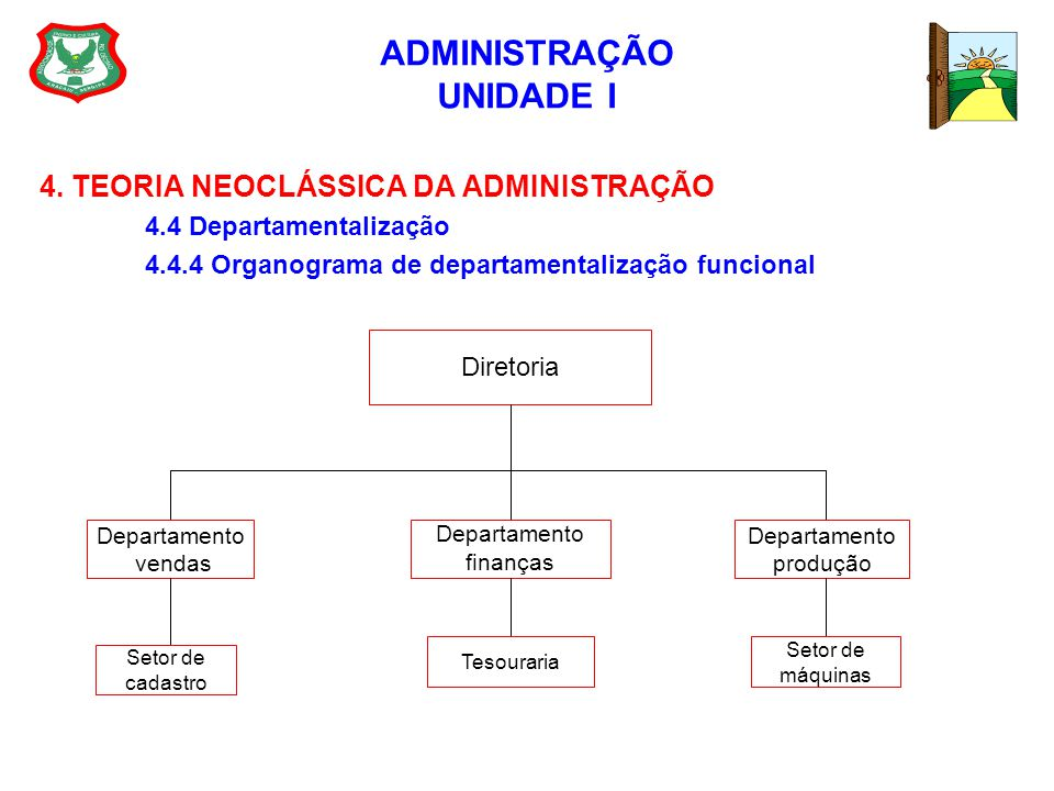 ADMINISTRAÇÃO UNIDADE I 4. TEORIA NEOCLÁSSICA DA ADMINISTRAÇÃO 4.4 Departamentalização 4.4.4 Organograma de departamentalização funcional Diretoria De