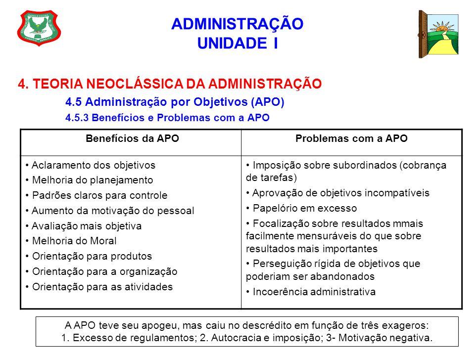 ADMINISTRAÇÃO UNIDADE I 4. TEORIA NEOCLÁSSICA DA ADMINISTRAÇÃO 4.5 Administração por Objetivos (APO) 4.5.3 Benefícios e Problemas com a APO Benefícios