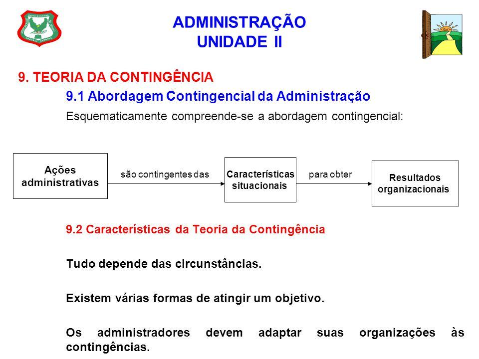 ADMINISTRAÇÃO UNIDADE II 9. TEORIA DA CONTINGÊNCIA 9.1 Abordagem Contingencial da Administração Esquematicamente compreende-se a abordagem contingenci