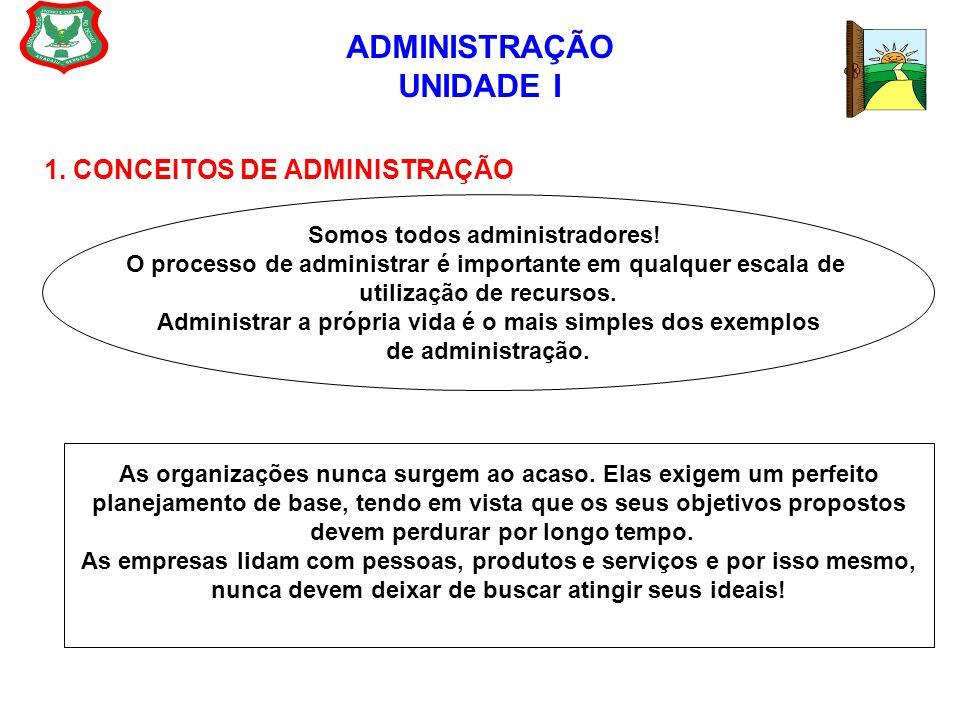 ADMINISTRAÇÃO UNIDADE I 1. CONCEITOS DE ADMINISTRAÇÃO Somos todos administradores! O processo de administrar é importante em qualquer escala de utiliz