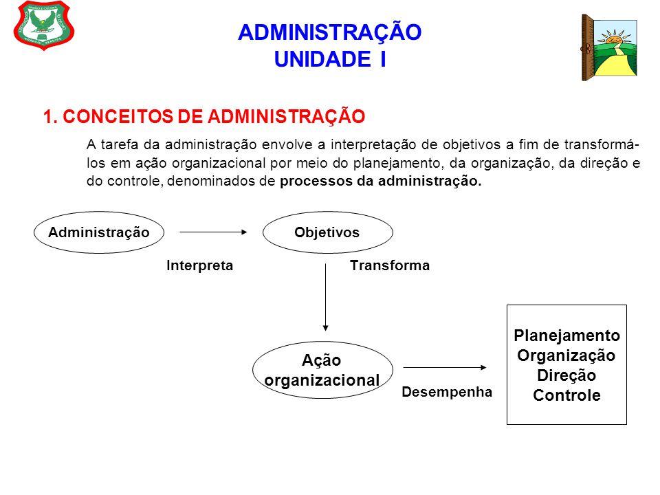 ADMINISTRAÇÃO UNIDADE I 1. CONCEITOS DE ADMINISTRAÇÃO A tarefa da administração envolve a interpretação de objetivos a fim de transformá- los em ação