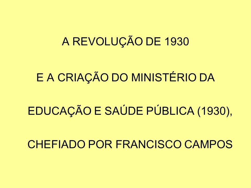 A REFORMA FRANCISCO CAMPOS 1931-32 -Criação do Conselho Nacional de Educação; -Reforma do Ensino Superior; -Reforma do Ensino Secundário; - Reintrodução do ensino religioso nas escolas públicas;