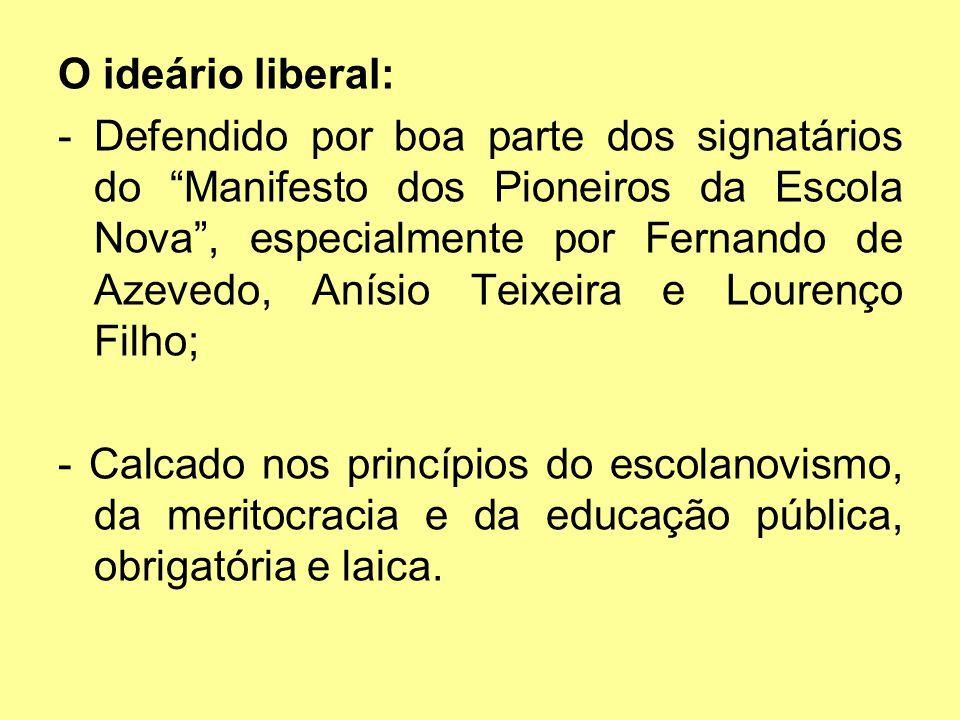 O ideário liberal: -Defendido por boa parte dos signatários do Manifesto dos Pioneiros da Escola Nova, especialmente por Fernando de Azevedo, Anísio T