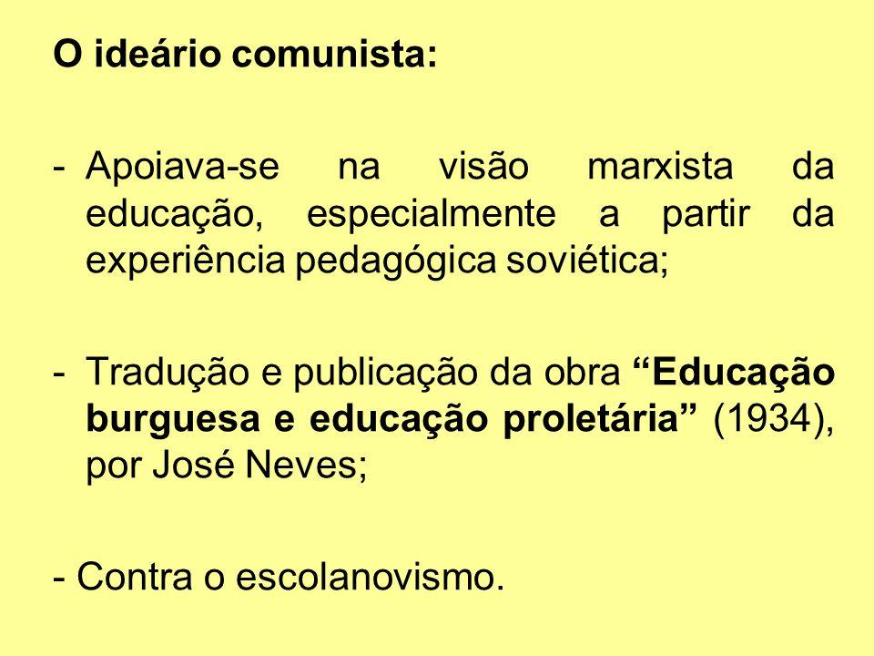 O ideário comunista: -Apoiava-se na visão marxista da educação, especialmente a partir da experiência pedagógica soviética; -Tradução e publicação da