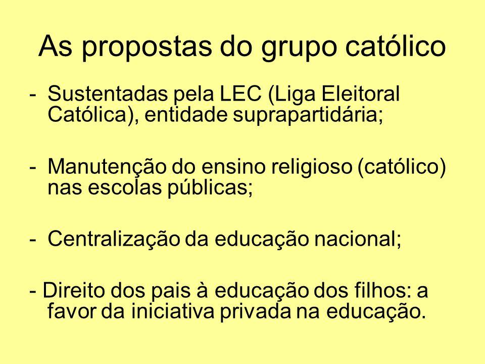 As propostas do grupo católico -Sustentadas pela LEC (Liga Eleitoral Católica), entidade suprapartidária; -Manutenção do ensino religioso (católico) n