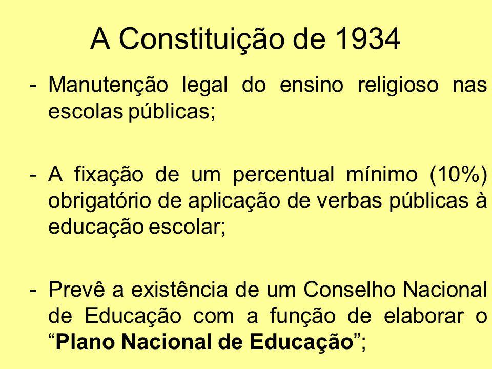 A Constituição de 1934 -Manutenção legal do ensino religioso nas escolas públicas; - A fixação de um percentual mínimo (10%) obrigatório de aplicação