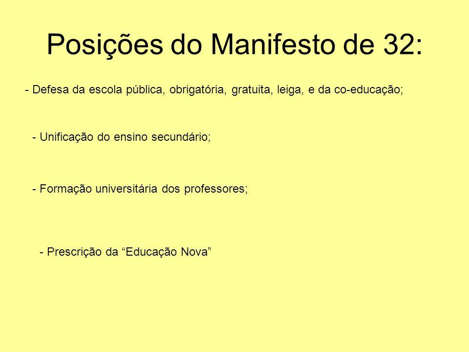 Posições do Manifesto de 32: - Defesa da escola pública, obrigatória, gratuita, leiga, e da co-educação; - Unificação do ensino secundário; - Formação