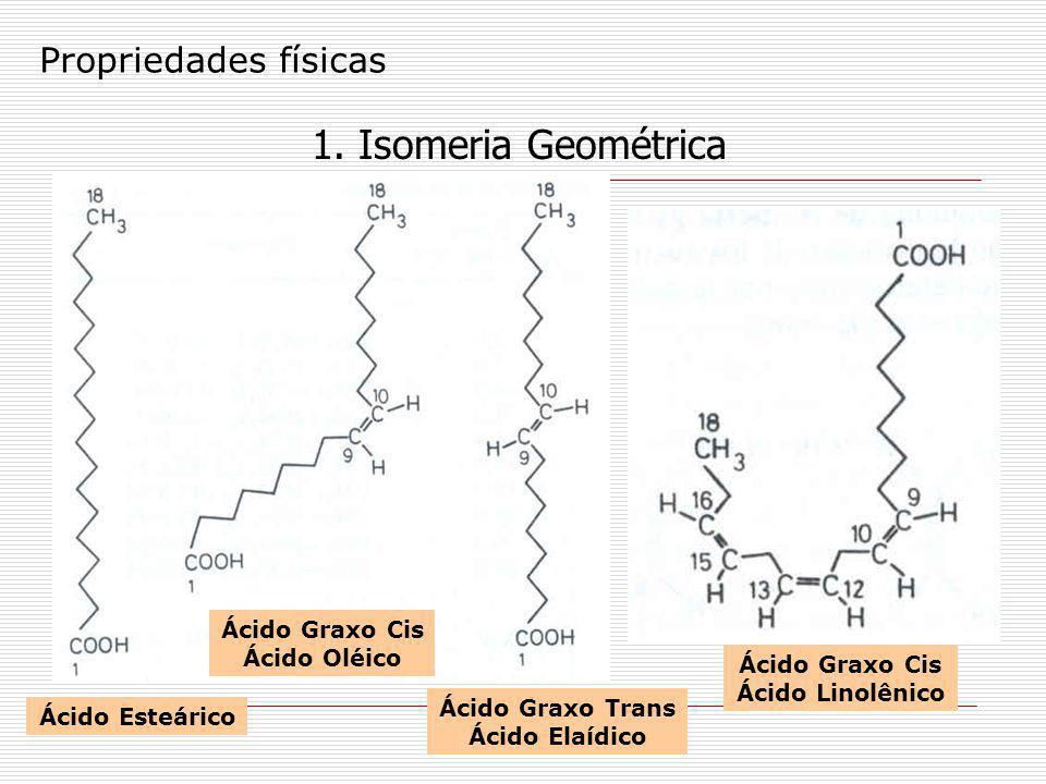 1. Isomeria Geométrica Ácido Esteárico Ácido Graxo Cis Ácido Oléico Ácido Graxo Trans Ácido Elaídico Ácido Graxo Cis Ácido Linolênico Propriedades fís