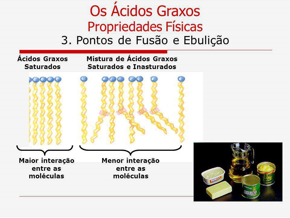 Ácidos Graxos Saturados Mistura de Ácidos Graxos Saturados e Inasturados 3. Pontos de Fusão e Ebulição Maior interação entre as moléculas Menor intera