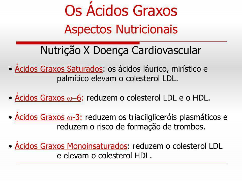 Nutrição X Doença Cardiovascular Ácidos Graxos Saturados: os ácidos láurico, mirístico e palmítico elevam o colesterol LDL. Ácidos Graxos 6: reduzem o