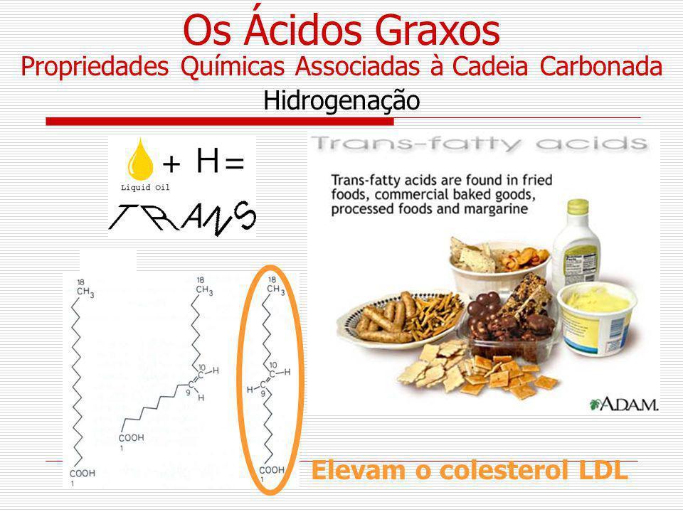 Propriedades Químicas Associadas à Cadeia Carbonada Os Ácidos Graxos Hidrogenação Elevam o colesterol LDL