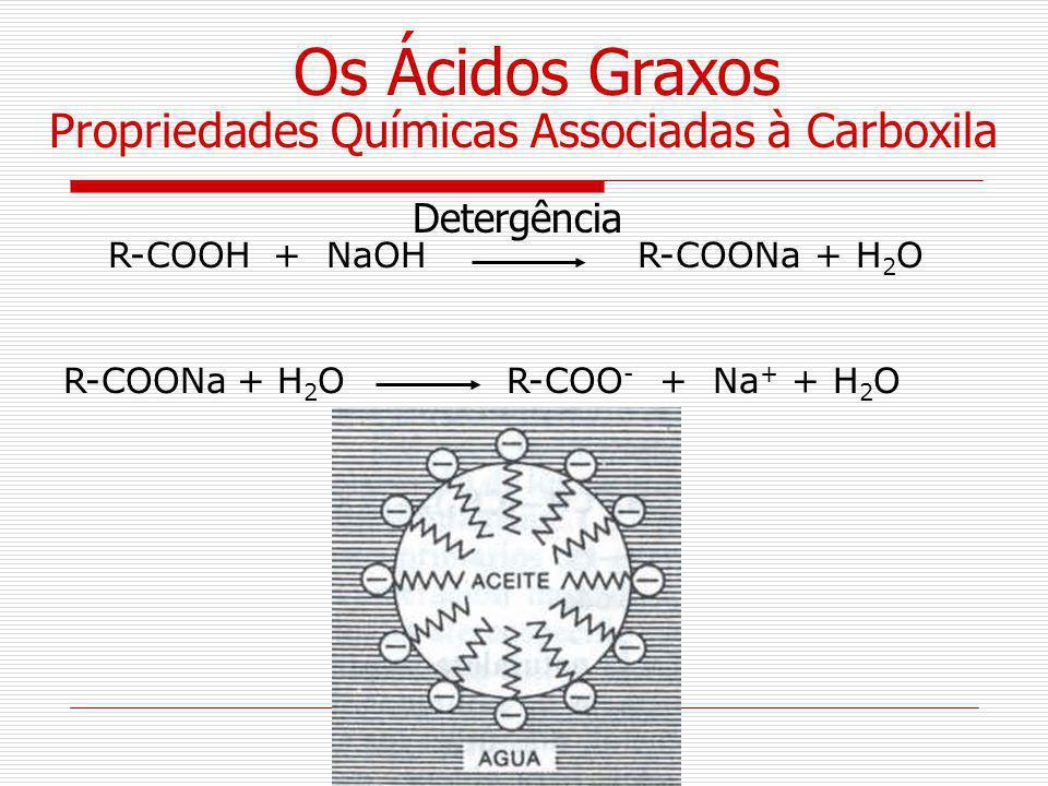 R-COOH + NaOH R-COONa + H 2 O R-COONa + H 2 O R-COO - + Na + + H 2 O Detergência Propriedades Químicas Associadas à Carboxila Os Ácidos Graxos