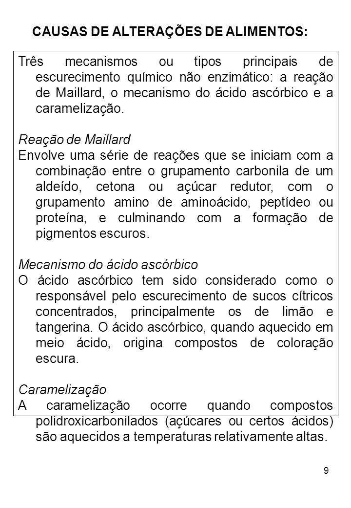 9 CAUSAS DE ALTERAÇÕES DE ALIMENTOS: Três mecanismos ou tipos principais de escurecimento químico não enzimático: a reação de Maillard, o mecanismo do