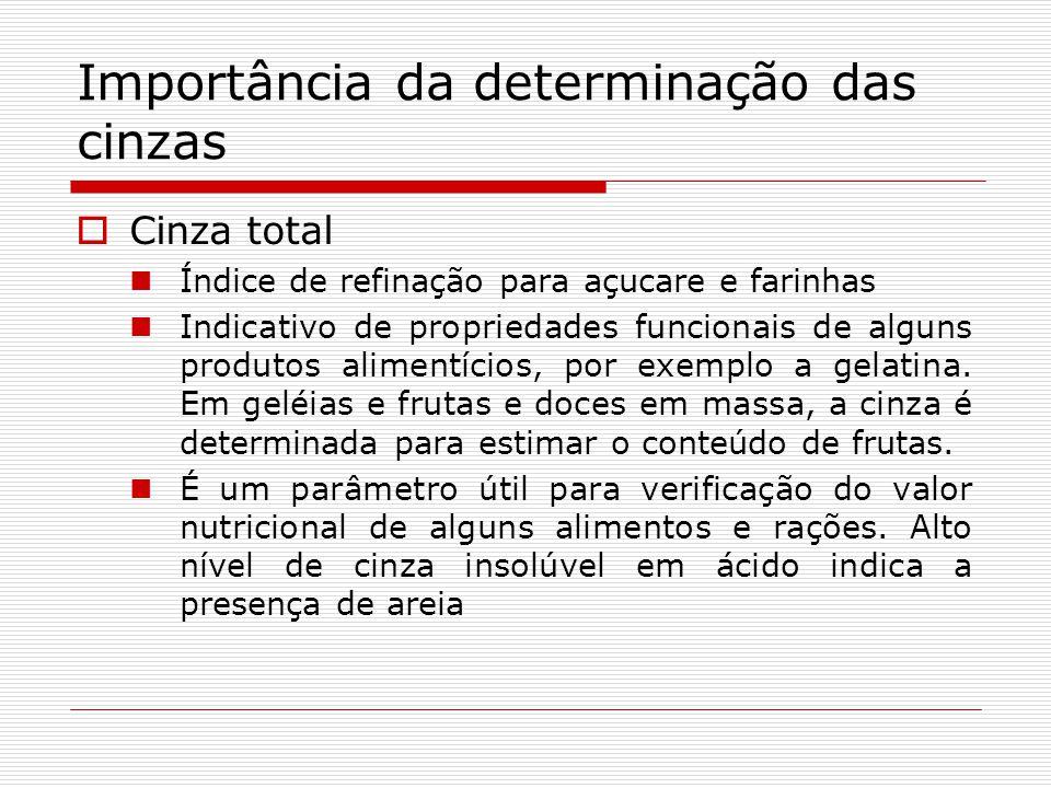 Importância da determinação das cinzas Cinza total Índice de refinação para açucare e farinhas Indicativo de propriedades funcionais de alguns produto