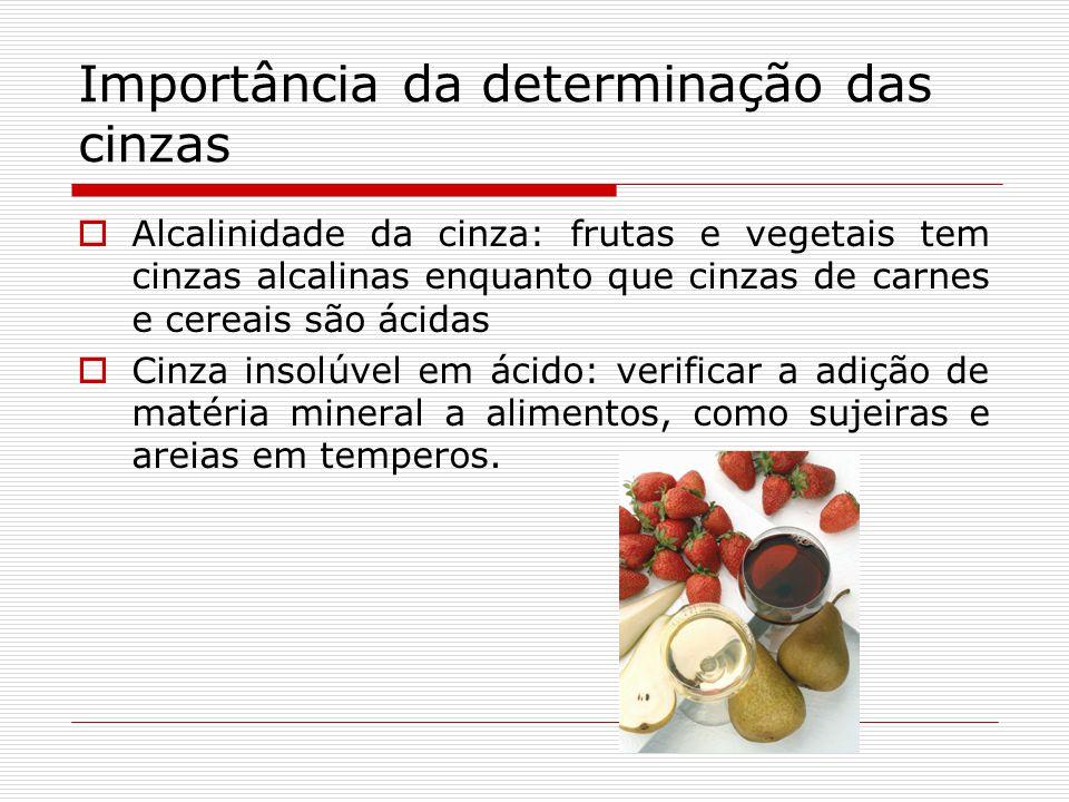 Importância da determinação das cinzas Alcalinidade da cinza: frutas e vegetais tem cinzas alcalinas enquanto que cinzas de carnes e cereais são ácida
