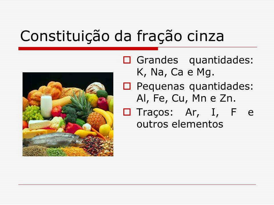Constituição da fração cinza Grandes quantidades: K, Na, Ca e Mg. Pequenas quantidades: Al, Fe, Cu, Mn e Zn. Traços: Ar, I, F e outros elementos