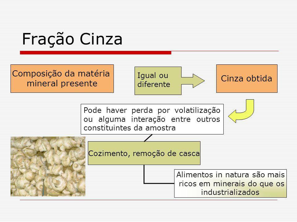 Fração Cinza Composição da matéria mineral presente Cinza obtida Igual ou diferente Pode haver perda por volatilização ou alguma interação entre outro