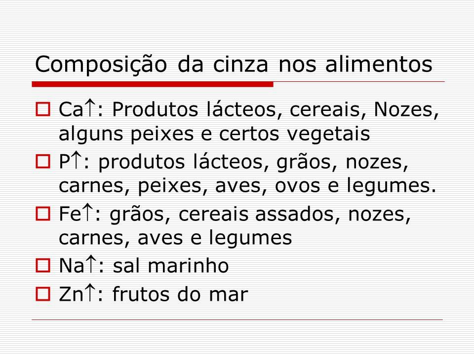 Composição da cinza nos alimentos Ca: Produtos lácteos, cereais, Nozes, alguns peixes e certos vegetais P: produtos lácteos, grãos, nozes, carnes, pei