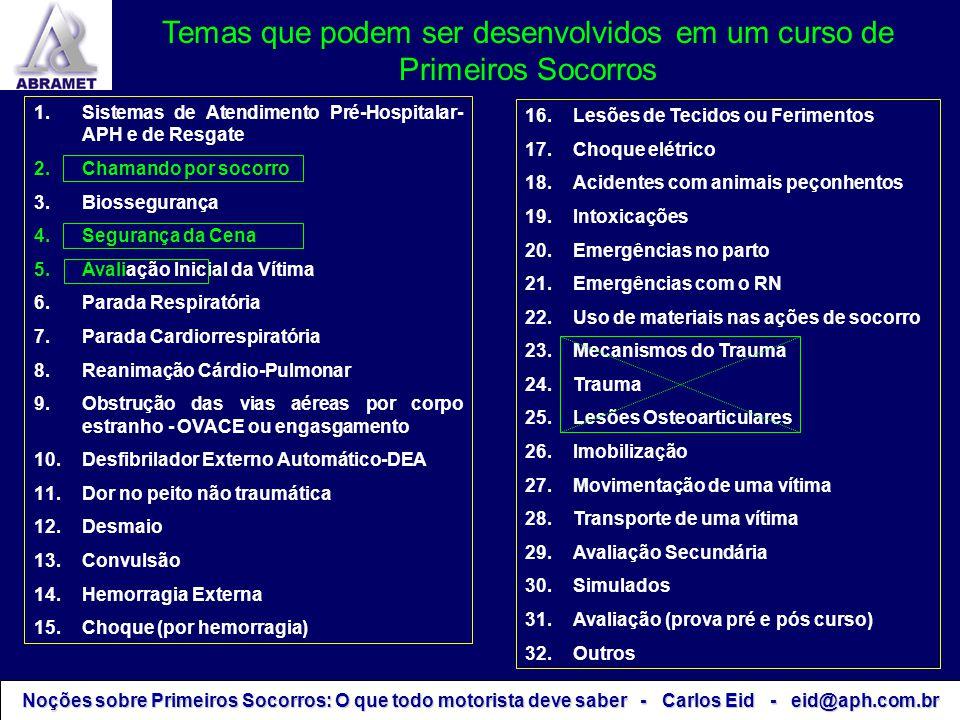 Noções sobre Primeiros Socorros: O que todo motorista deve saber - Carlos Eid - eid@aph.com.br 1.Sistemas de Atendimento Pré-Hospitalar- APH e de Resg