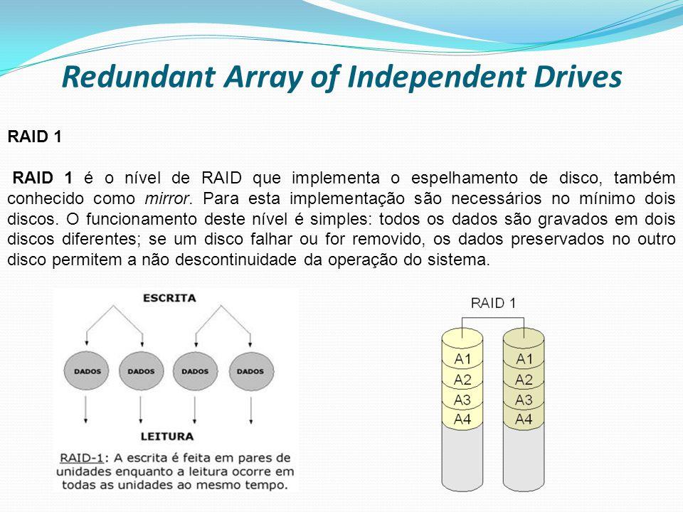 Redundant Array of Independent Drives RAID 1 RAID 1 é o nível de RAID que implementa o espelhamento de disco, também conhecido como mirror. Para esta