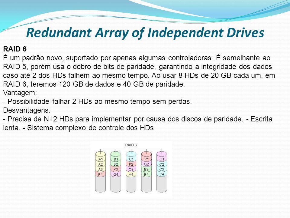 Redundant Array of Independent Drives RAID 6 É um padrão novo, suportado por apenas algumas controladoras. É semelhante ao RAID 5, porém usa o dobro d