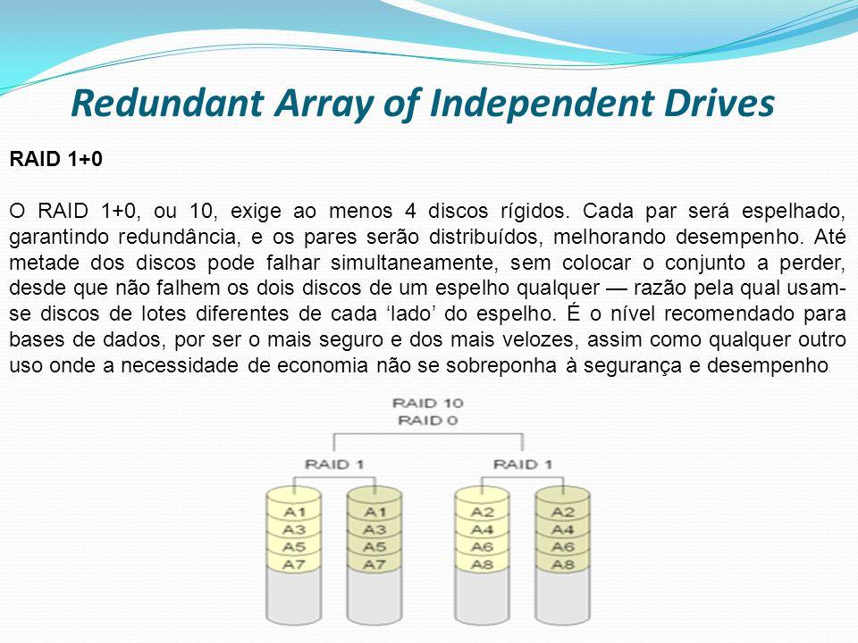 Redundant Array of Independent Drives RAID 1+0 O RAID 1+0, ou 10, exige ao menos 4 discos rígidos. Cada par será espelhado, garantindo redundância, e