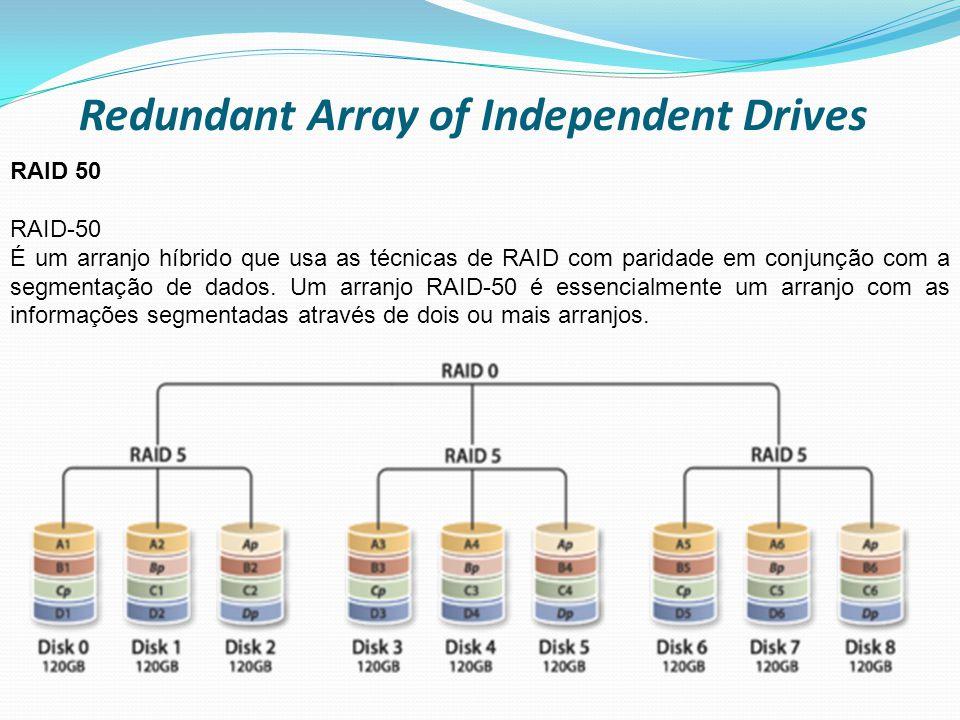 Redundant Array of Independent Drives RAID 50 RAID-50 É um arranjo híbrido que usa as técnicas de RAID com paridade em conjunção com a segmentação de