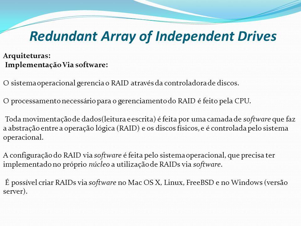 Redundant Array of Independent Drives Implementação Via hardware Controladoras RAID em hardware usam layouts de disco proprietários.