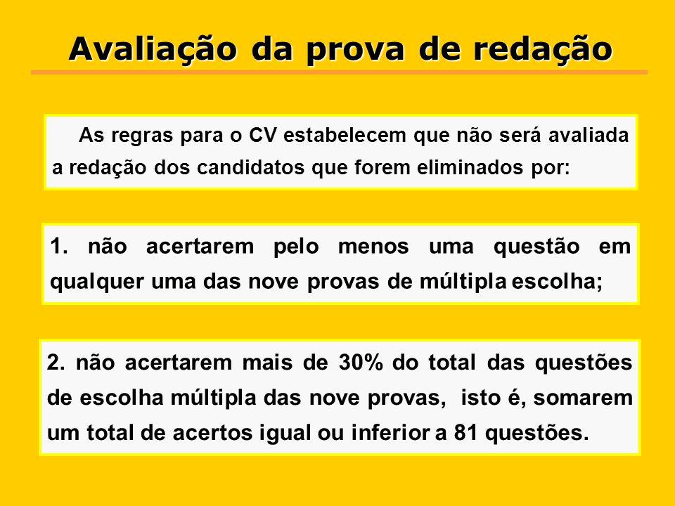 As regras para o CV estabelecem que não será avaliada a redação dos candidatos que forem eliminados por: 1.