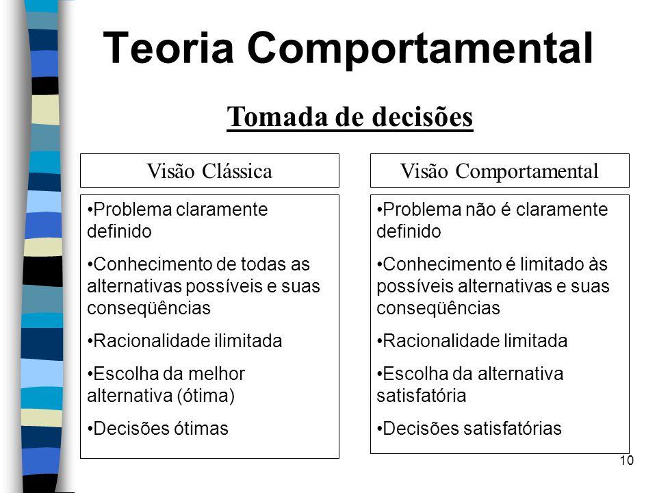 10 Teoria Comportamental Tomada de decisões Visão Clássica Problema claramente definido Conhecimento de todas as alternativas possíveis e suas conseqü