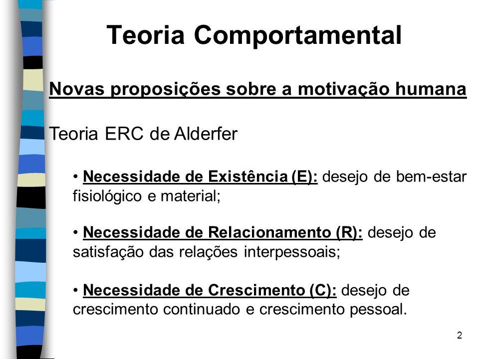 2 Teoria Comportamental Novas proposições sobre a motivação humana Teoria ERC de Alderfer Necessidade de Existência (E): desejo de bem-estar fisiológi