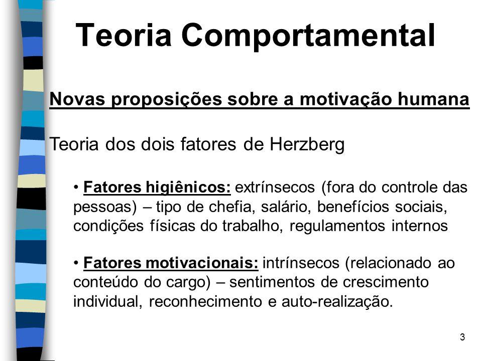 3 Teoria Comportamental Novas proposições sobre a motivação humana Teoria dos dois fatores de Herzberg Fatores higiênicos: extrínsecos (fora do contro