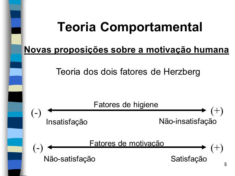 5 Novas proposições sobre a motivação humana Teoria dos dois fatores de Herzberg (+) (-) Insatisfação Não-satisfaçãoSatisfação Não-insatisfação Fatore