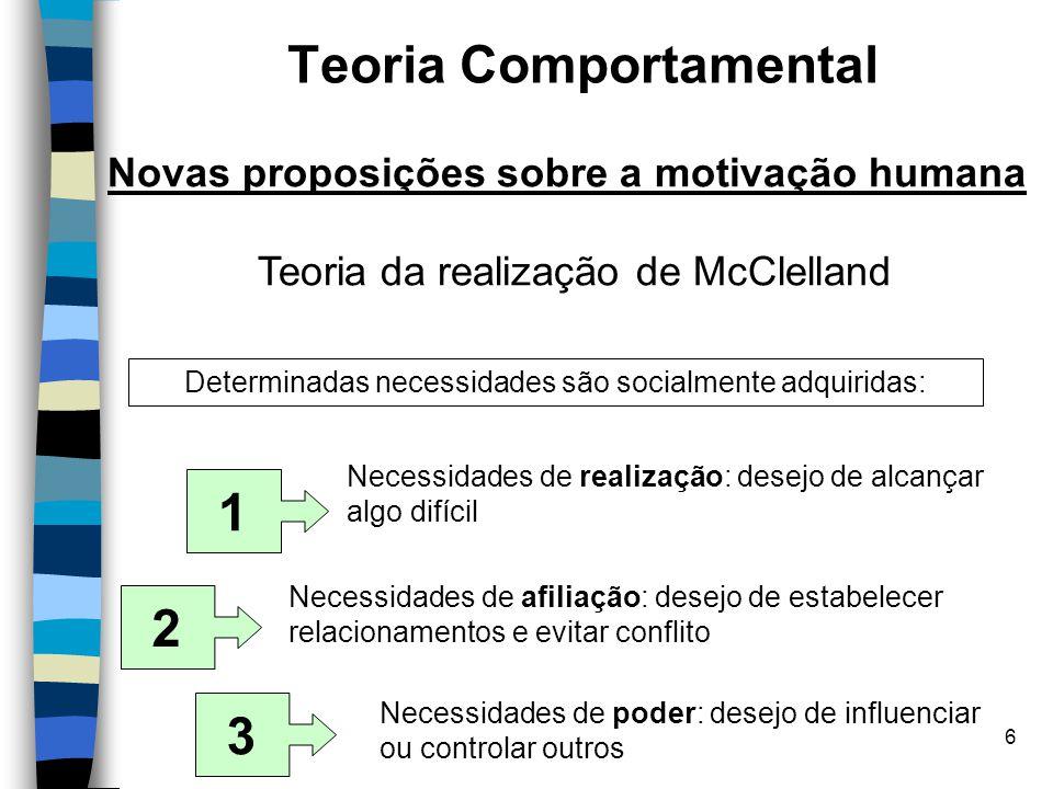 6 Teoria Comportamental Novas proposições sobre a motivação humana Teoria da realização de McClelland Determinadas necessidades são socialmente adquir
