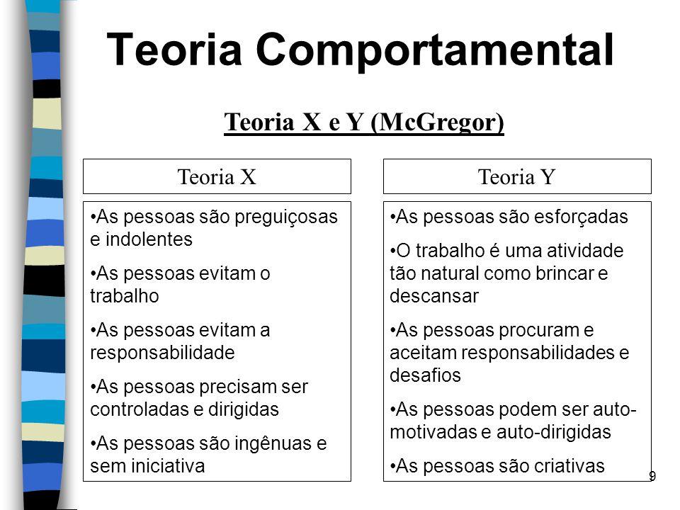 9 Teoria Comportamental Teoria X e Y (McGregor) Teoria X As pessoas são preguiçosas e indolentes As pessoas evitam o trabalho As pessoas evitam a resp