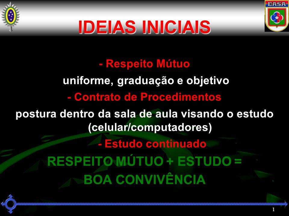 2 ASSUNTOS - Fase de OEA Comunicações:.Sist Enlace Rádio HF/VHF.
