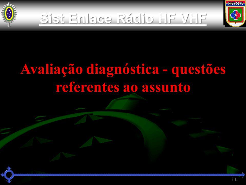 11 Sist Enlace Rádio HF VHF Sist Enlace Rádio HF VHF Avaliação diagnóstica - questões referentes ao assunto