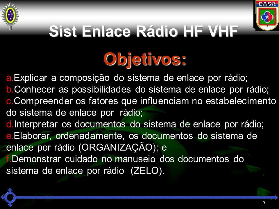 5 Sist Enlace Rádio HF VHF a.Explicar a composição do sistema de enlace por rádio; b.Conhecer as possibilidades do sistema de enlace por rádio; c.Compreender os fatores que influenciam no estabelecimento do sistema de enlace por rádio; d.Interpretar os documentos do sistema de enlace por rádio; e.Elaborar, ordenadamente, os documentos do sistema de enlace por rádio (ORGANIZAÇÃO); e f.Demonstrar cuidado no manuseio dos documentos do sistema de enlace por rádio (ZELO).