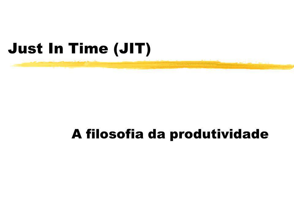 Just In Time (JIT) A filosofia da produtividade