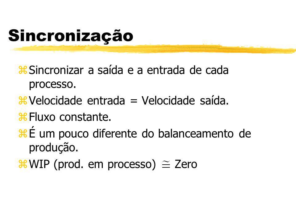 Sincronização zSincronizar a saída e a entrada de cada processo. zVelocidade entrada = Velocidade saída. zFluxo constante. zÉ um pouco diferente do ba