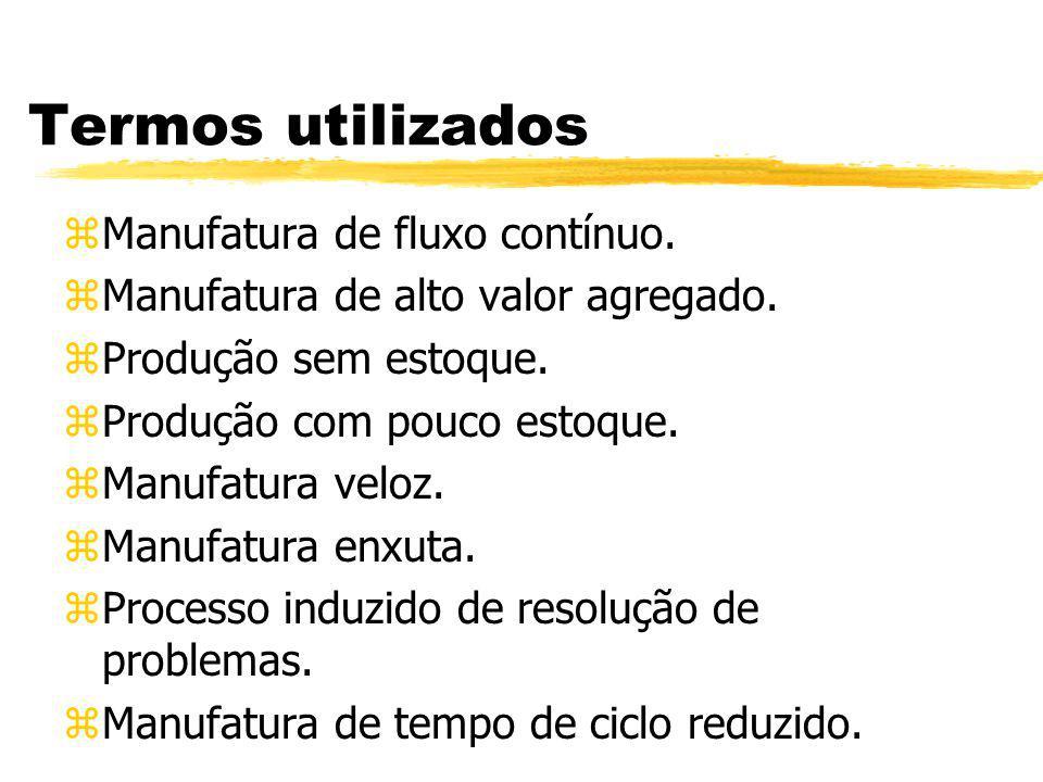 Termos utilizados zManufatura de fluxo contínuo. zManufatura de alto valor agregado. zProdução sem estoque. zProdução com pouco estoque. zManufatura v