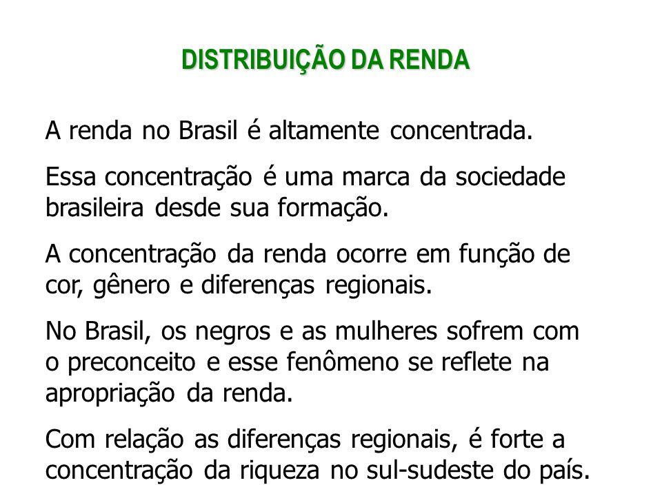 DISTRIBUIÇÃO DA RENDA A renda no Brasil é altamente concentrada. Essa concentração é uma marca da sociedade brasileira desde sua formação. A concentra