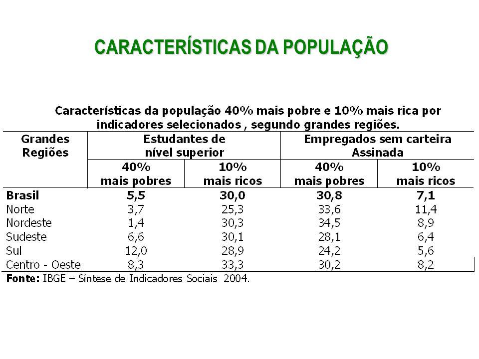 O mercado de trabalho corresponde ao total da oferta de mão de obra, disponível nas economias.
