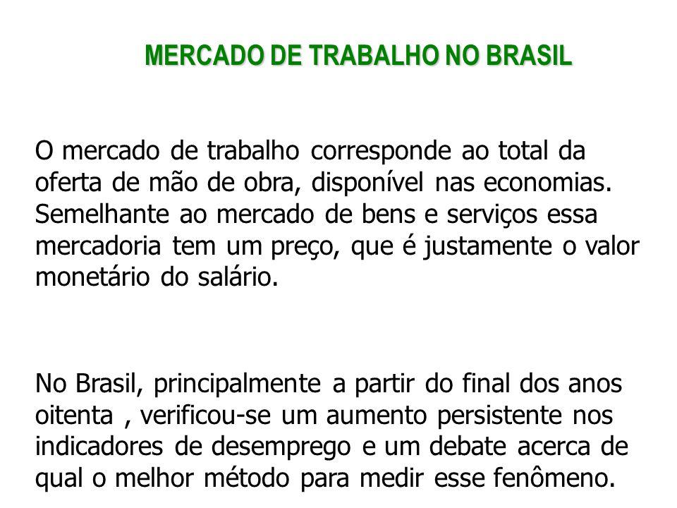 Relação entre o número de desempregados e a população economicamente ativa: Taxa de desemprego= Desempregados / População Economicamente Ativa Indicadores no Brasil: Pesquisa Mensal de emprego - IBGE.