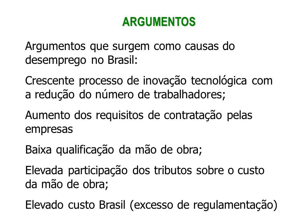 Argumentos que surgem como causas do desemprego no Brasil: Crescente processo de inovação tecnológica com a redução do número de trabalhadores; Aument