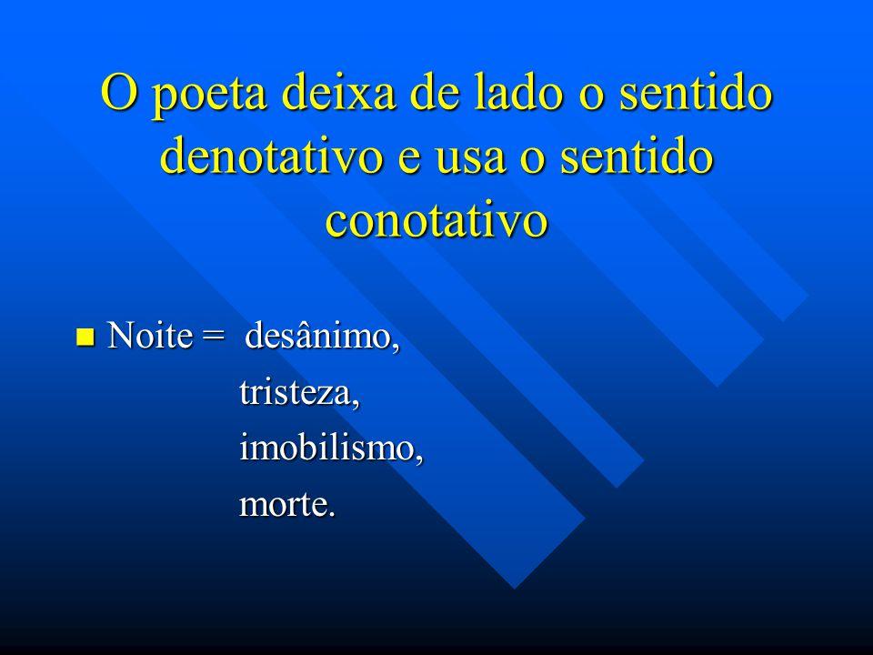 O poeta deixa de lado o sentido denotativo e usa o sentido conotativo Noite = desânimo, Noite = desânimo, tristeza, tristeza, imobilismo, imobilismo, morte.