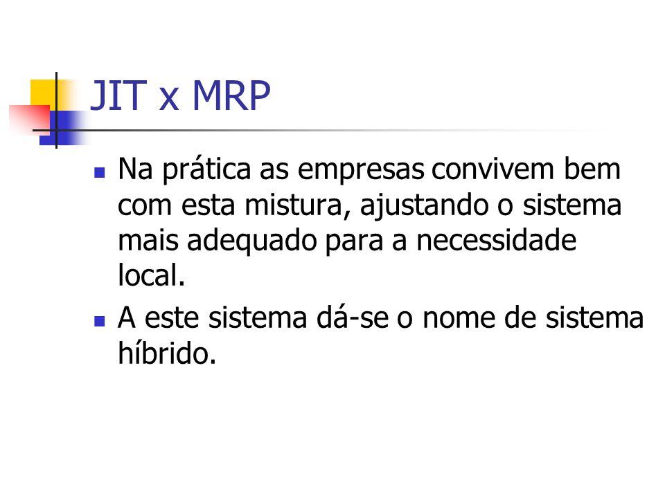JIT x MRP Na prática as empresas convivem bem com esta mistura, ajustando o sistema mais adequado para a necessidade local. A este sistema dá-se o nom